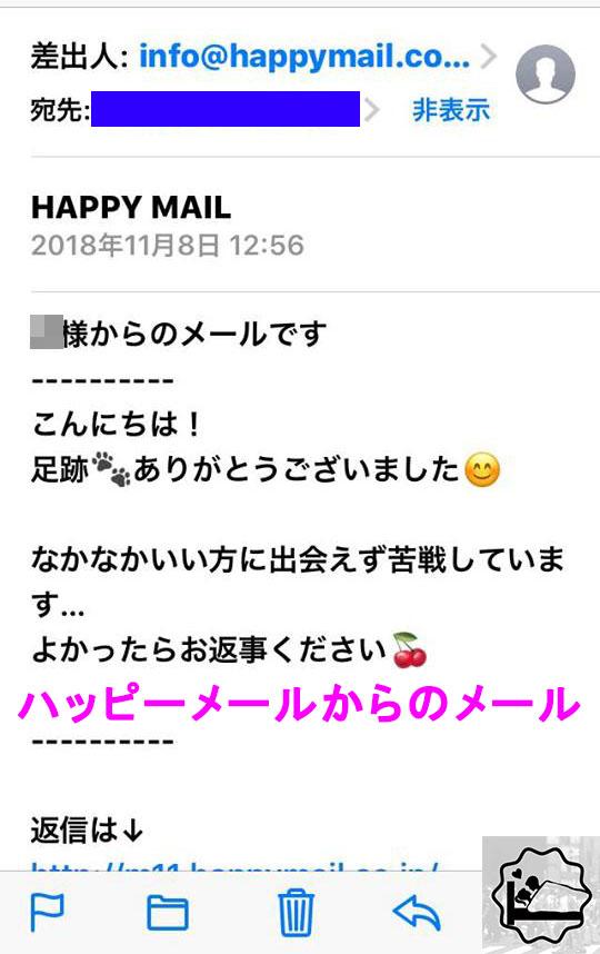 ハッピーメールからのメール