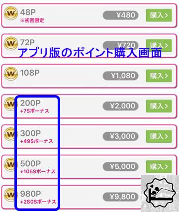 アプリ版のポイント購入画面